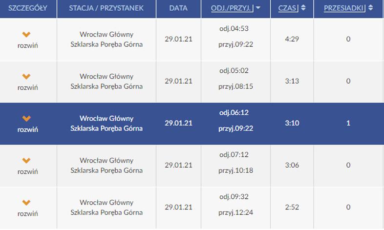 By zdążyć na pierwszy poranny pociąg z Wrocławia z Leszna trzeba wyjechać... o północy. A potem poczekać 4 godziny...